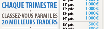 Trading Masters 2014