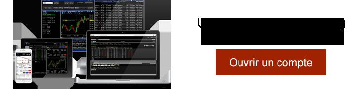 Interactive brokers options screener